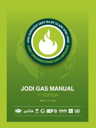 JODI Gas Manual